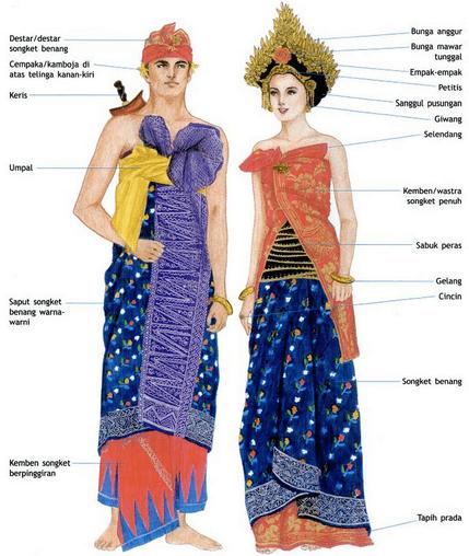 Ciri-ciri Pakaian adat Bali