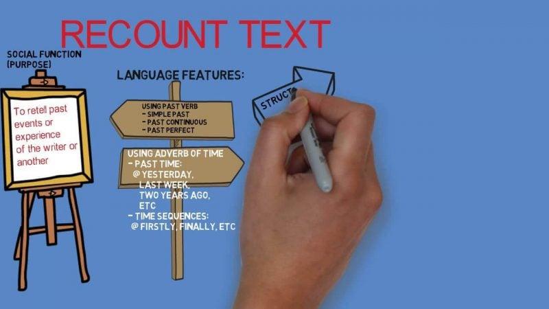 Contoh recount text singkat